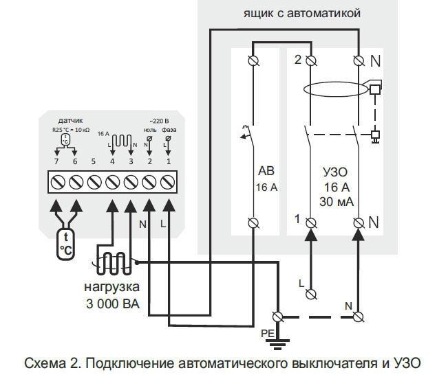 Программируемый терморегулятор для теплого пола terneo pro - 2