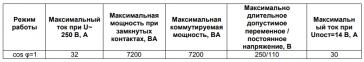 Реле напряжения РН-113, 32А, 7кВт, Новатек-Электро 7