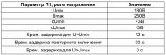 Реле времени РЭВ-302, Новатек-Электро 9