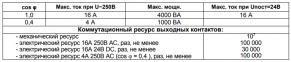 Реле времени РЭВ-302, Новатек-Электро 12