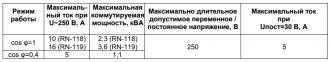 Реле напряжения РН-119, 16A, 3,6kVA, Новатек-Электро 7