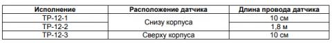 Терморегулятор ТР-12, Новатек-Электро 4