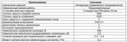 Реле напряжения РН-119, 16A, 3,6kVA, Новатек-Электро 0