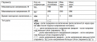 Реле напряжения РН-119, 16A, 3,6kVA, Новатек-Электро 8