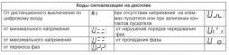 Реле напряжения РНПП-302, Новатек-Электро 6