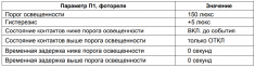 Реле времени РЭВ-302, Новатек-Электро 10