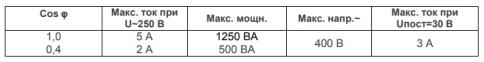 Реле напряжения РНПП-311М, Новатек-Электро 7