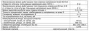 Реле напряжения РН-106, 63А, 14кВт, Новатек-Электро 5