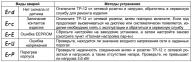 Терморегулятор ТР-12, Новатек-Электро 3